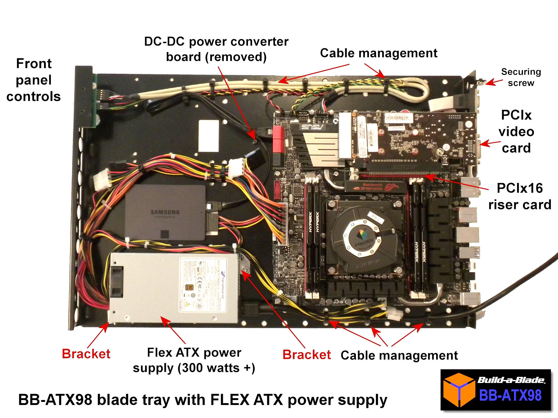 Fantastic Computer Psu Pinout Images - Electrical System Block ...