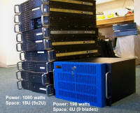 Build-a-Blade replaced 9 2U rack systems resulting in dramatic power and space savings